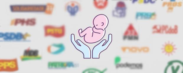 Qual a posição oficial de cada partido político sobre o aborto?